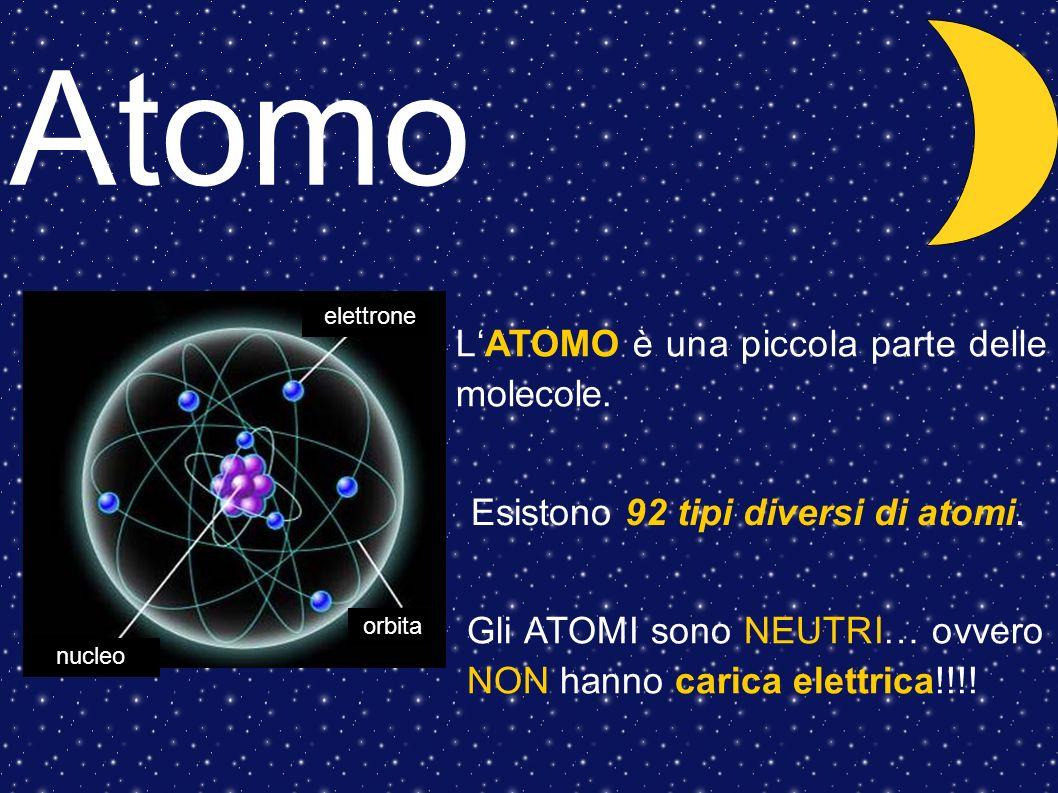Atomo L'ATOMO è una piccola parte delle molecole.