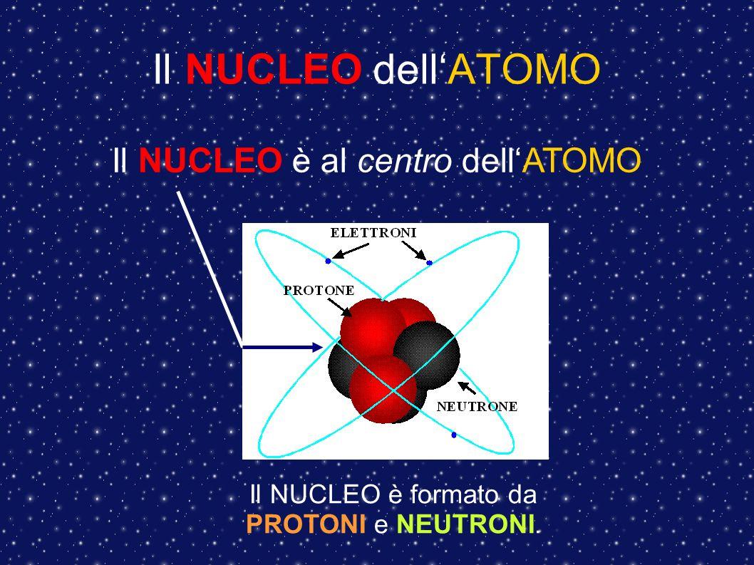 Il NUCLEO dell'ATOMO Il NUCLEO è al centro dell'ATOMO