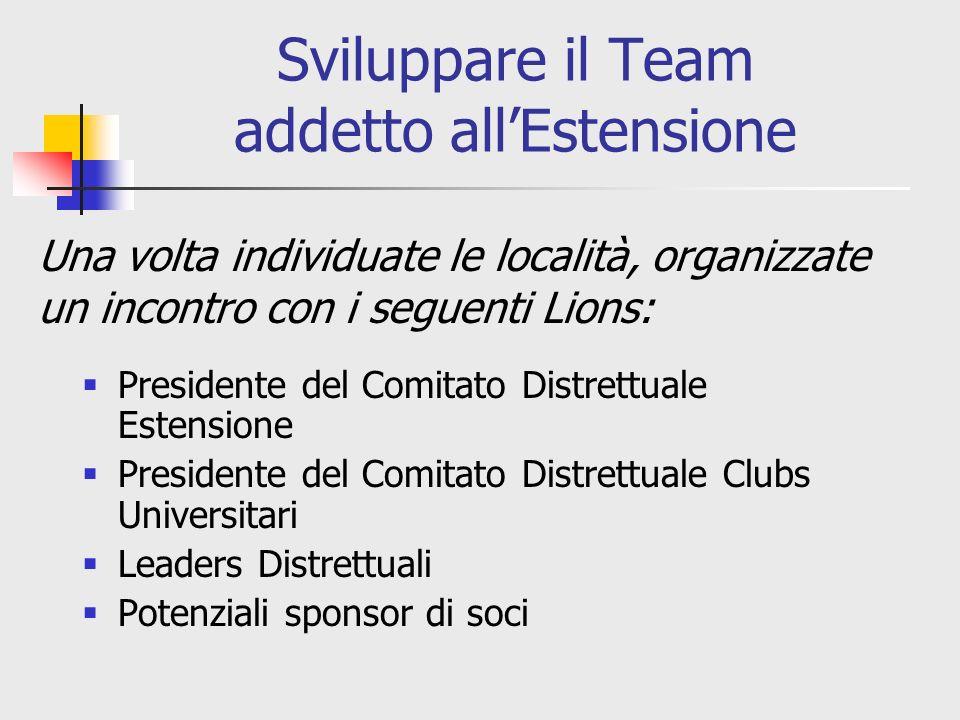 Sviluppare il Team addetto all'Estensione