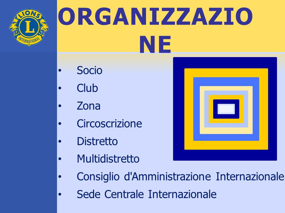 ORGANIZZAZIONE Socio Club Zona Circoscrizione Distretto Multidistretto