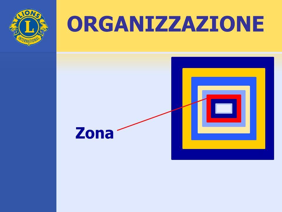 ORGANIZZAZIONE Zona.