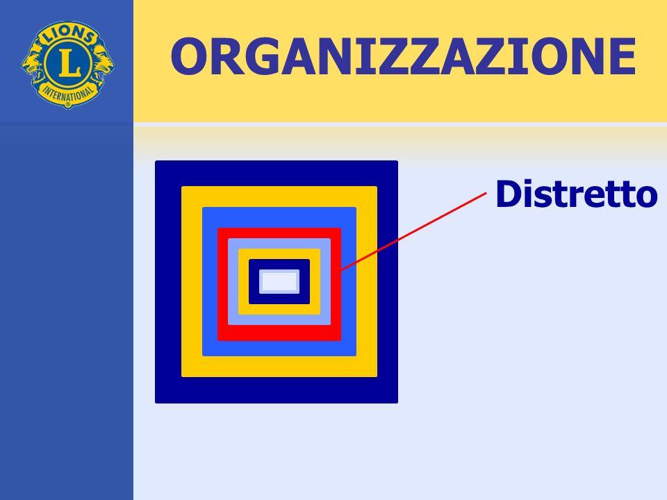 ORGANIZZAZIONE Distretto