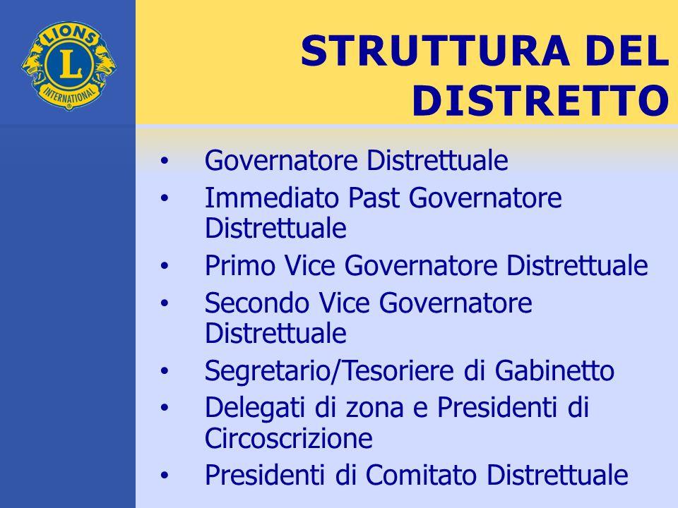 STRUTTURA DEL DISTRETTO