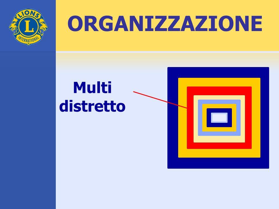 ORGANIZZAZIONE Multi distretto