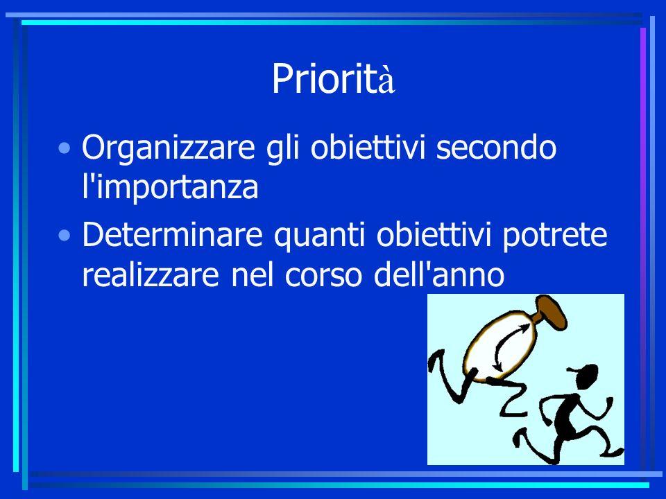 Priorità Organizzare gli obiettivi secondo l importanza