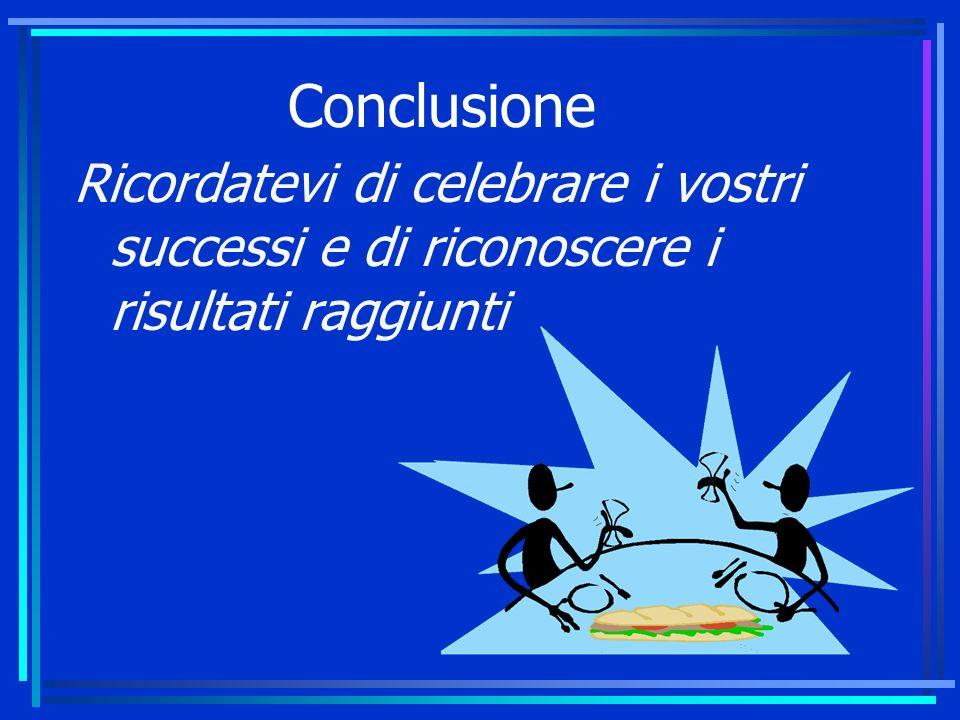 Conclusione Ricordatevi di celebrare i vostri successi e di riconoscere i risultati raggiunti.