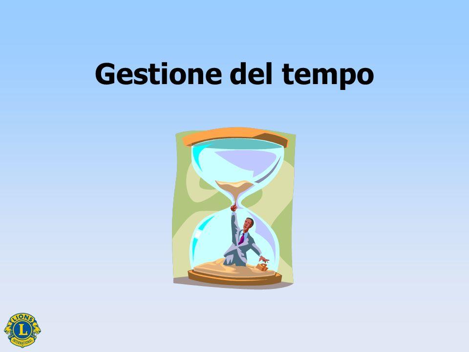 L importanza della gestione del tempo