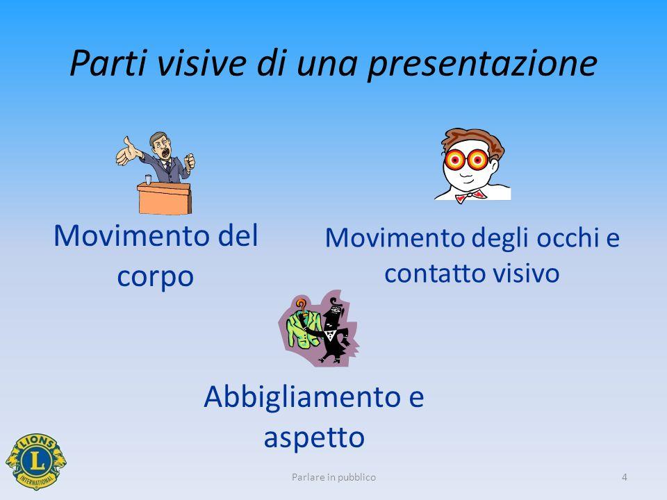 Elementi vocali e verbali di un discorso