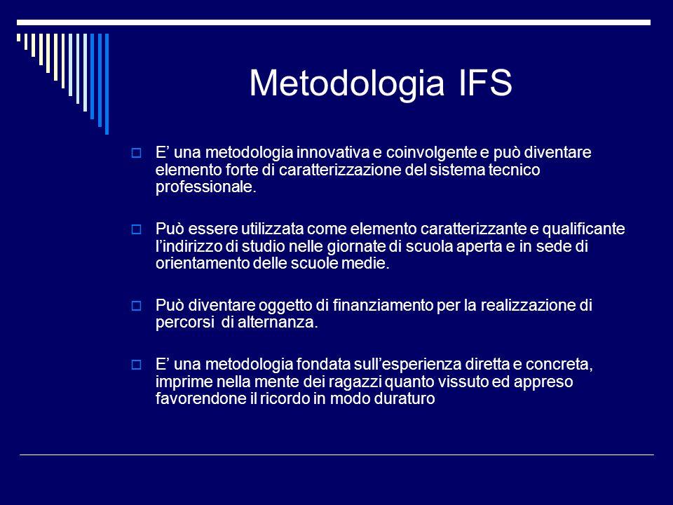 Metodologia IFS E' una metodologia innovativa e coinvolgente e può diventare elemento forte di caratterizzazione del sistema tecnico professionale.