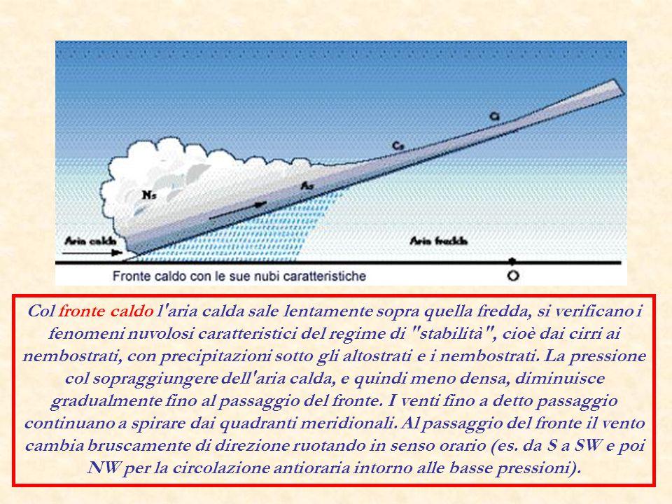 Col fronte caldo l aria calda sale lentamente sopra quella fredda, si verificano i fenomeni nuvolosi caratteristici del regime di stabilità , cioè dai cirri ai nembostrati, con precipitazioni sotto gli altostrati e i nembostrati.