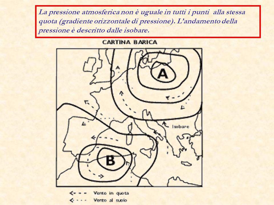 La pressione atmosferica non è uguale in tutti i punti alla stessa quota (gradiente orizzontale di pressione). L'andamento della pressione è descritto dalle isobare.