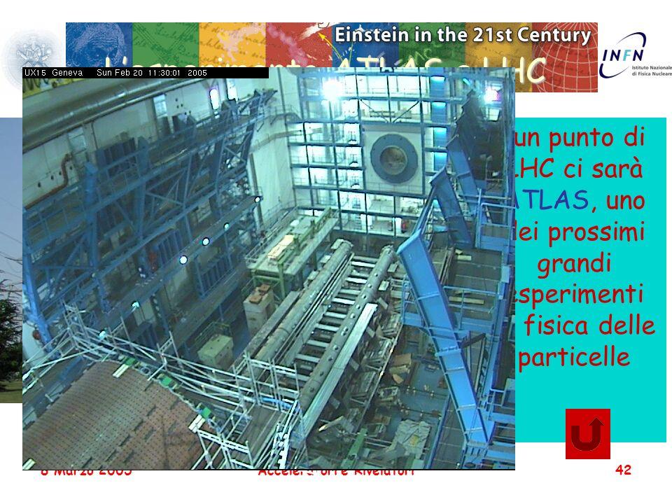 L'esperimento ATLAS a LHC