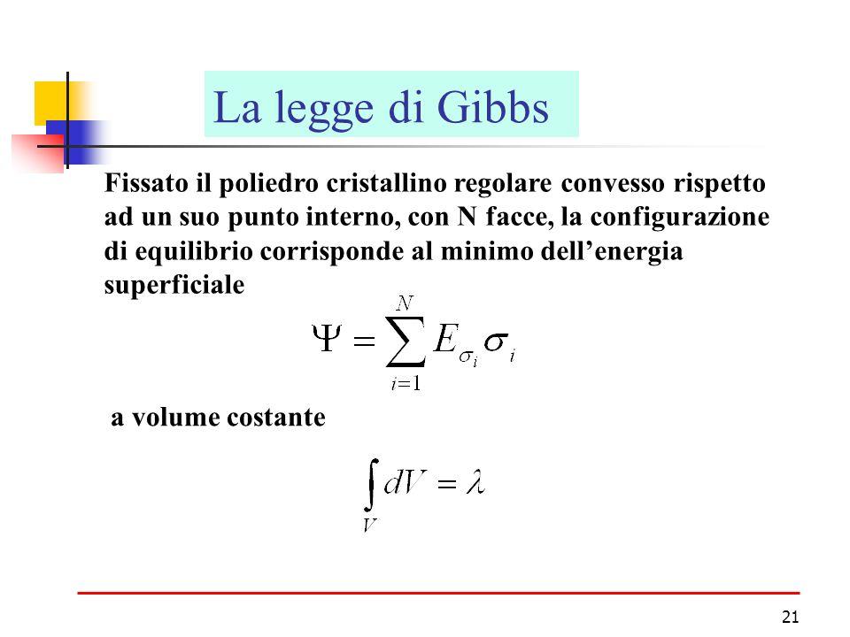 La legge di Gibbs Fissato il poliedro cristallino regolare convesso rispetto. ad un suo punto interno, con N facce, la configurazione.