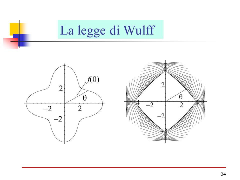La legge di Wulff Cristalli