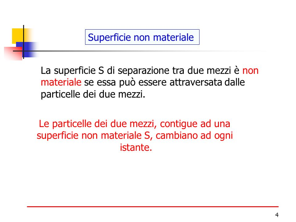 Superficie non materiale