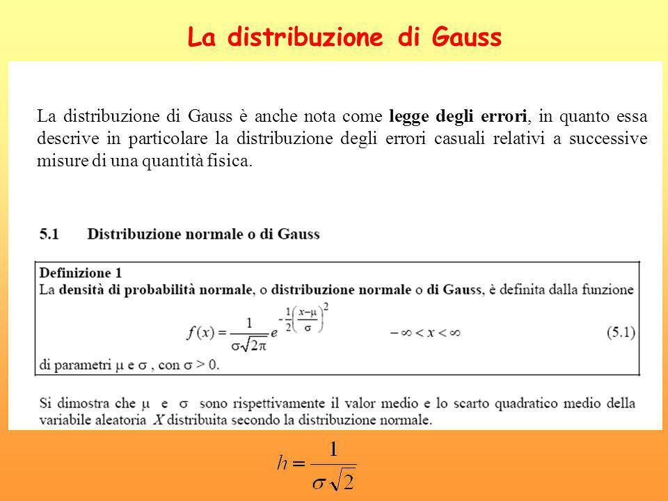 La distribuzione di Gauss