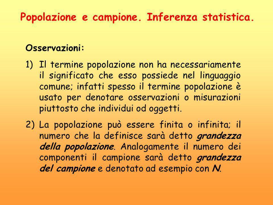 Popolazione e campione. Inferenza statistica.