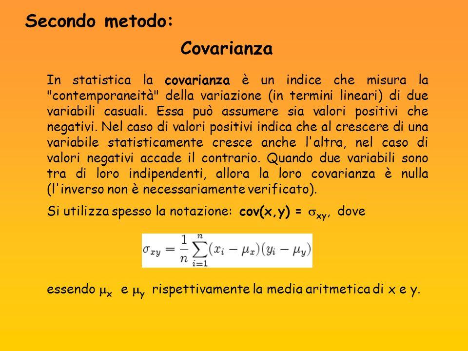 Secondo metodo: Covarianza