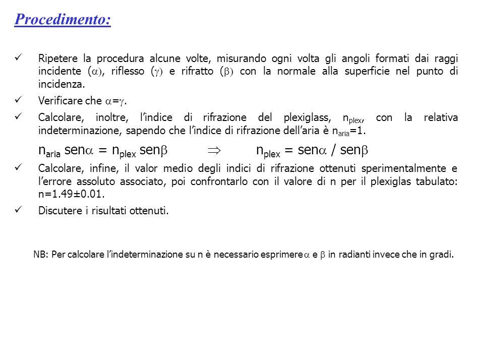 Procedimento: naria sena = nplex senb  nplex = sena / senb