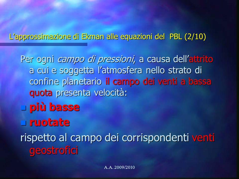 L'approssimazione di Ekman alle equazioni del PBL (2/10)