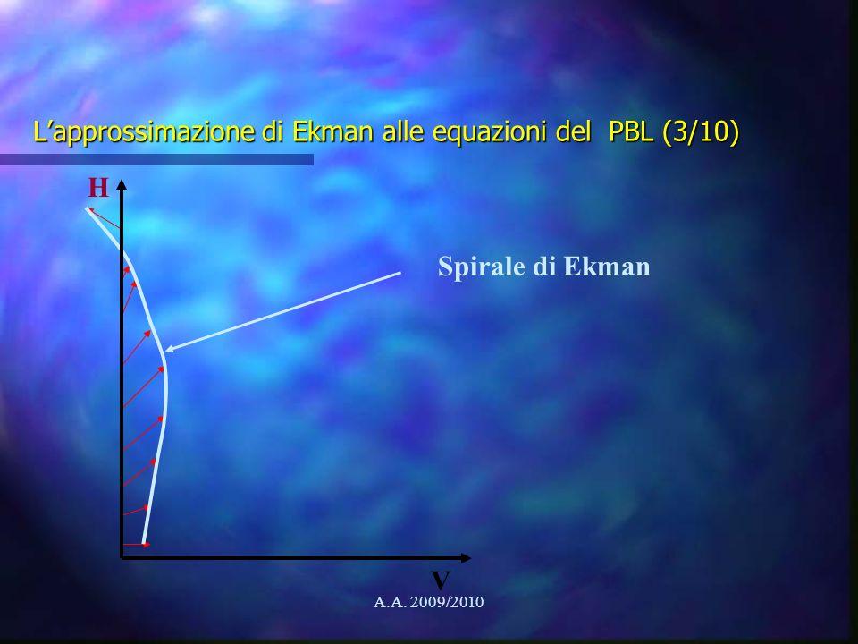 L'approssimazione di Ekman alle equazioni del PBL (3/10)