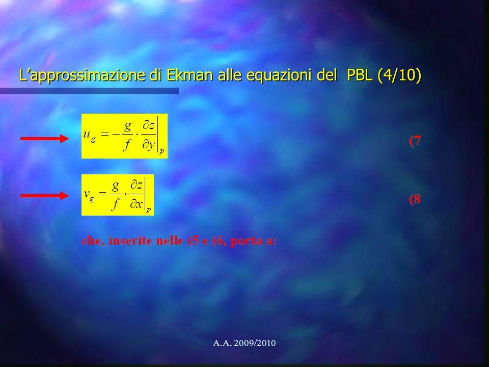 L'approssimazione di Ekman alle equazioni del PBL (4/10)