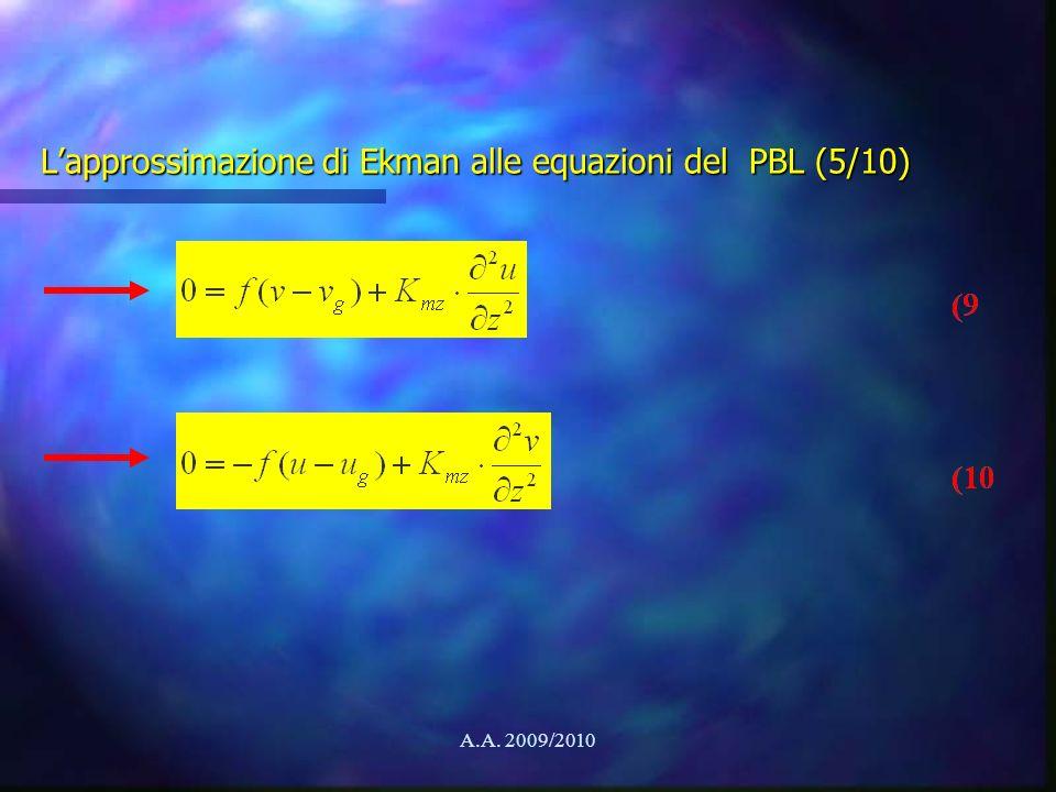 L'approssimazione di Ekman alle equazioni del PBL (5/10)