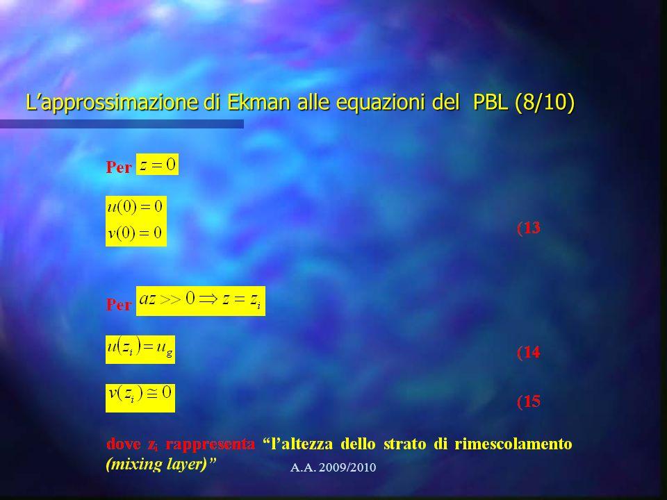 L'approssimazione di Ekman alle equazioni del PBL (8/10)