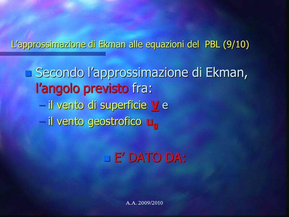 L'approssimazione di Ekman alle equazioni del PBL (9/10)