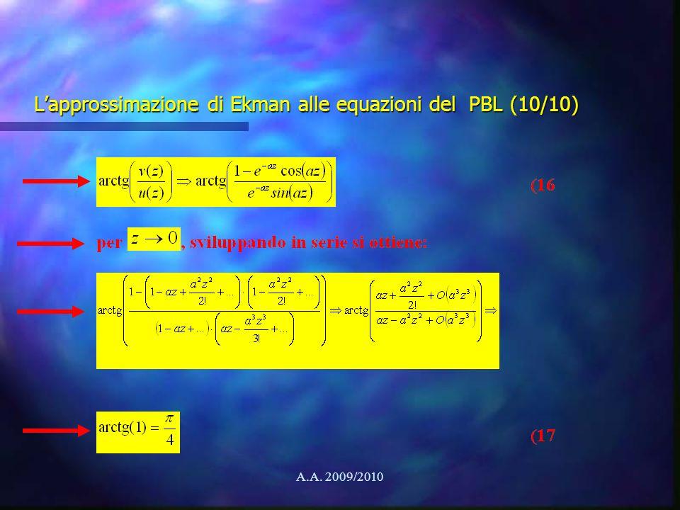 L'approssimazione di Ekman alle equazioni del PBL (10/10)