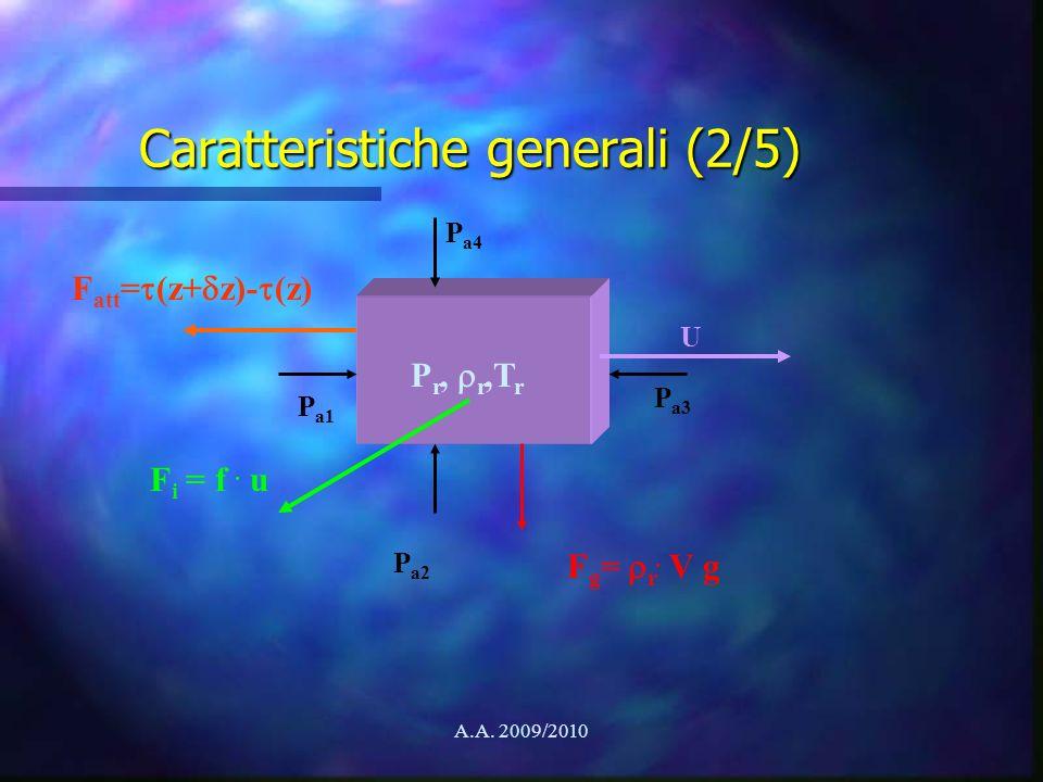 Caratteristiche generali (2/5)