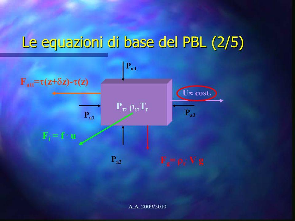 Le equazioni di base del PBL (2/5)
