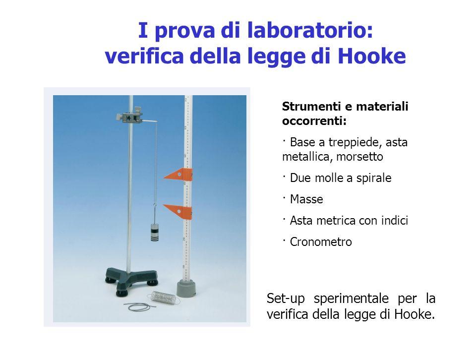 I prova di laboratorio: verifica della legge di Hooke