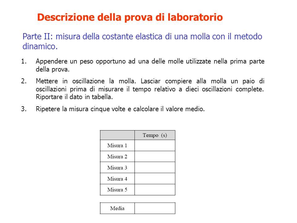 Descrizione della prova di laboratorio