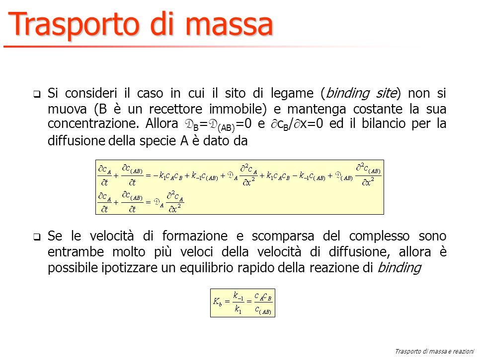 Si consideri il caso in cui il sito di legame (binding site) non si muova (B è un recettore immobile) e mantenga costante la sua concentrazione. Allora DB=D(AB)=0 e cB/x=0 ed il bilancio per la diffusione della specie A è dato da