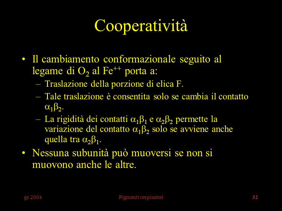 Cooperatività Il cambiamento conformazionale seguito al legame di O2 al Fe++ porta a: Traslazione della porzione di elica F.