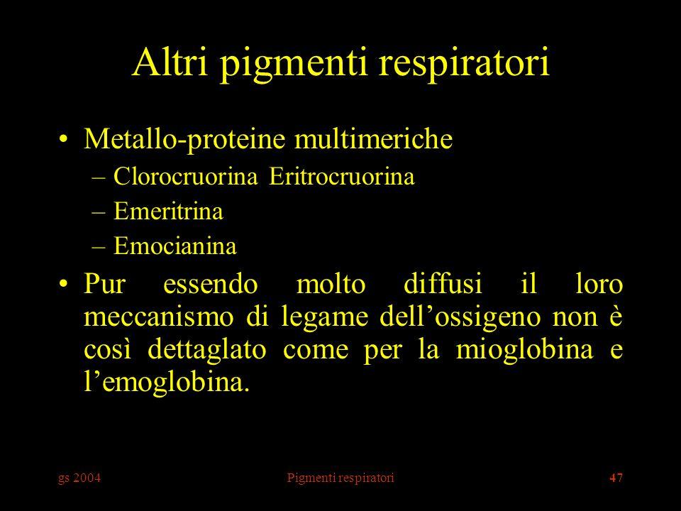 Altri pigmenti respiratori