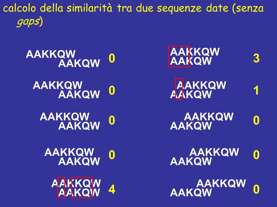 3 1 4 calcolo della similarità tra due sequenze date (senza gaps)