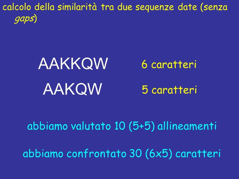 AAKKQW AAKQW 6 caratteri 5 caratteri
