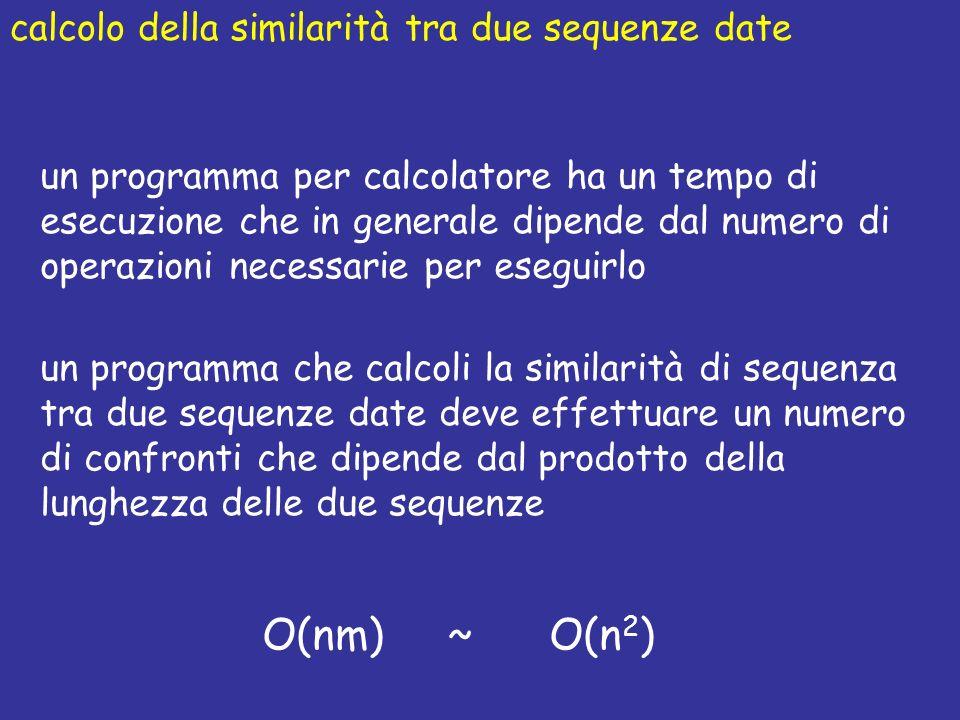 O(nm) ~ O(n2) calcolo della similarità tra due sequenze date