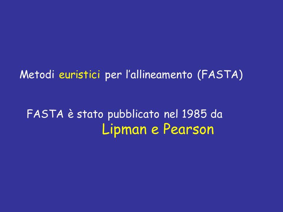 Lipman e Pearson Metodi euristici per l'allineamento (FASTA)
