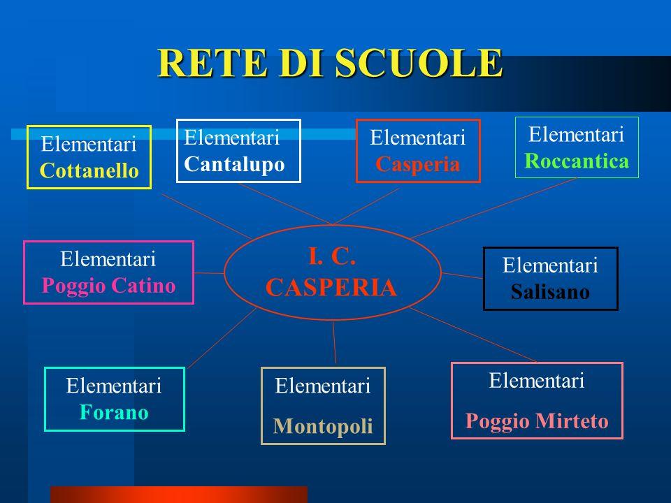 RETE DI SCUOLE I. C. CASPERIA Elementari Cantalupo Elementari Casperia