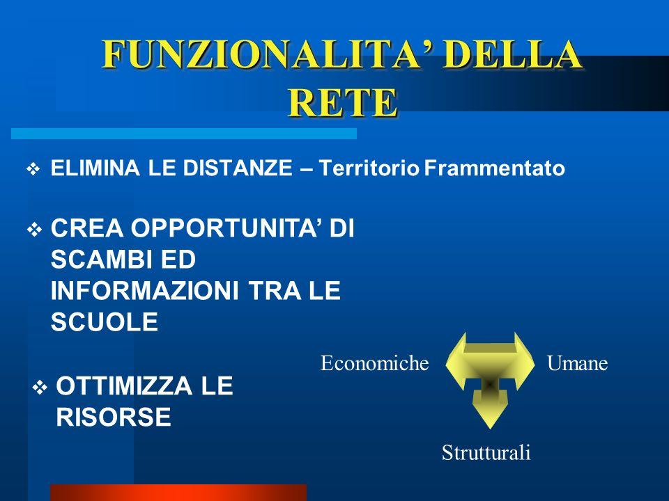 FUNZIONALITA' DELLA RETE