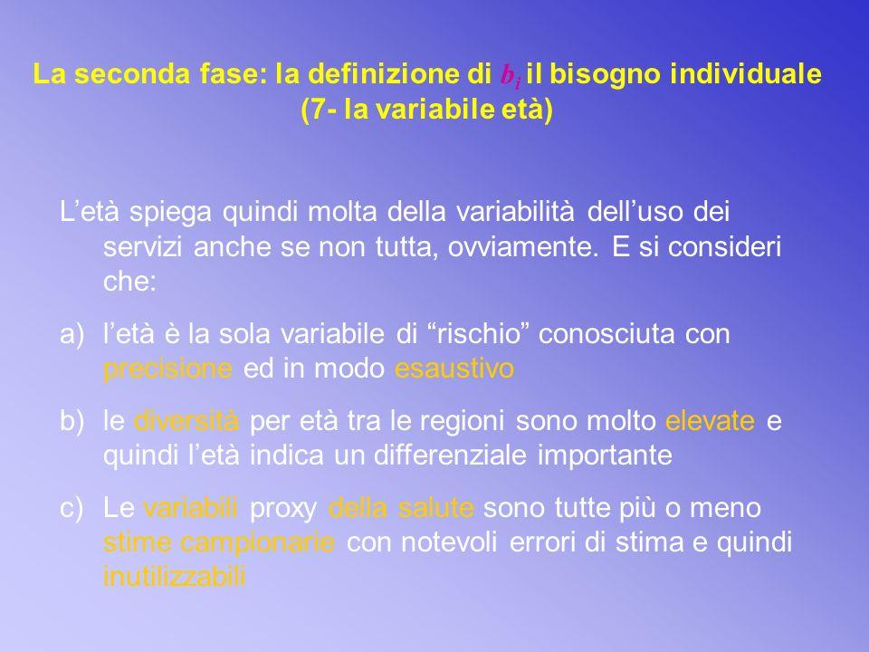 La seconda fase: la definizione di bi il bisogno individuale (7- la variabile età)