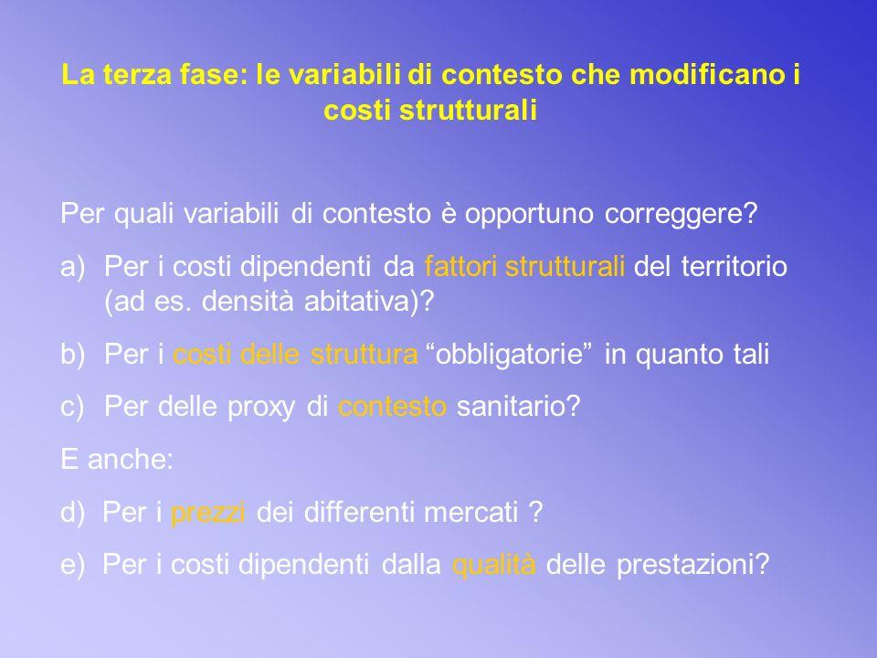 La terza fase: le variabili di contesto che modificano i costi strutturali