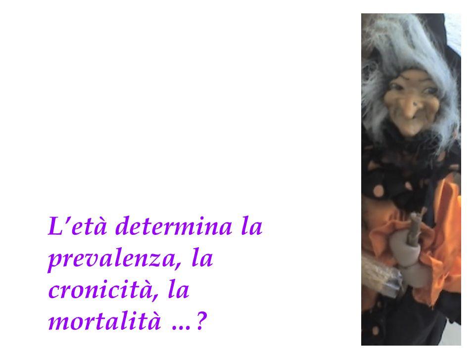 L'età determina la prevalenza, la cronicità, la mortalità …