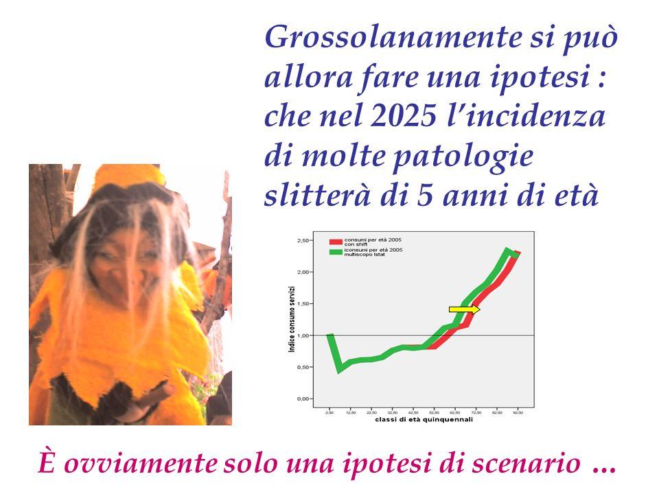 Grossolanamente si può allora fare una ipotesi : che nel 2025 l'incidenza di molte patologie slitterà di 5 anni di età