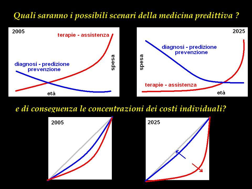Quali saranno i possibili scenari della medicina predittiva