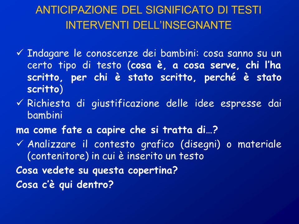 ANTICIPAZIONE DEL SIGNIFICATO DI TESTI INTERVENTI DELL'INSEGNANTE