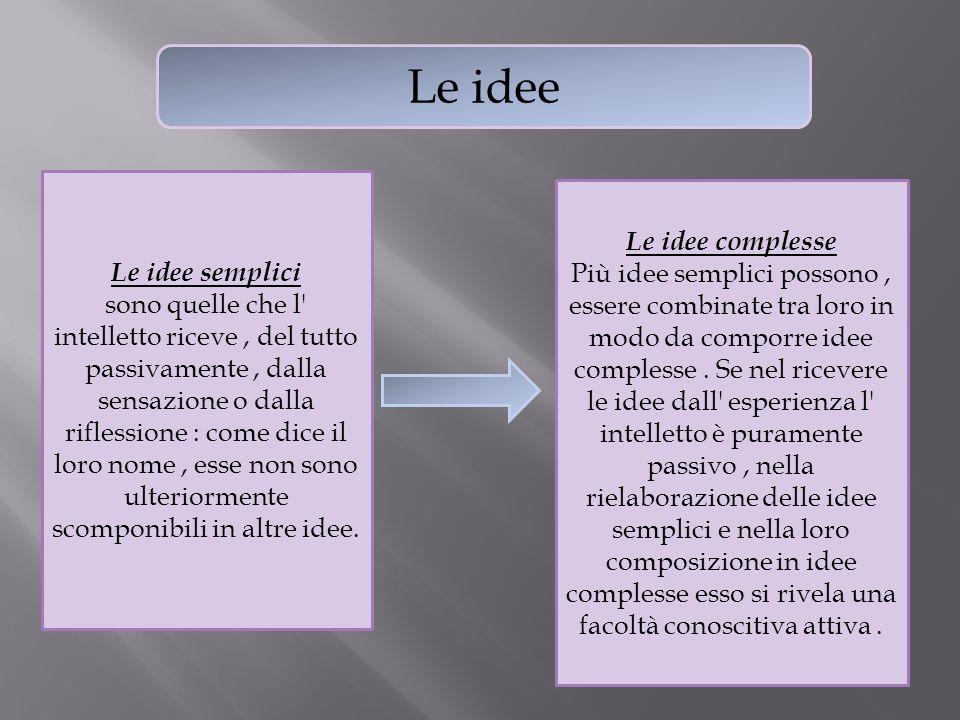 Le idee Le idee complesse Le idee semplici